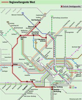 RTW : Planung 2008