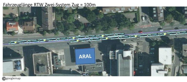 RTW : 2 Züge bei Aral-Tankstelle